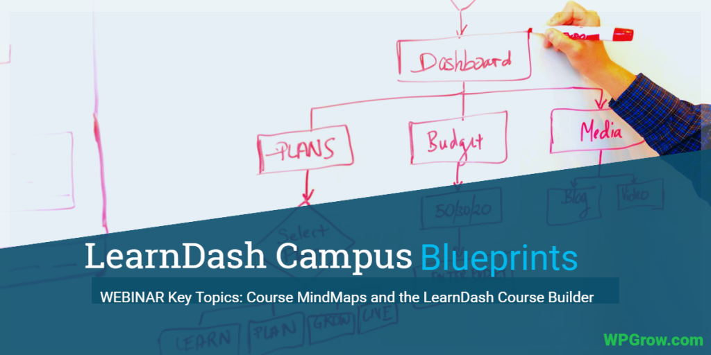 create learndash courses with mindmaps